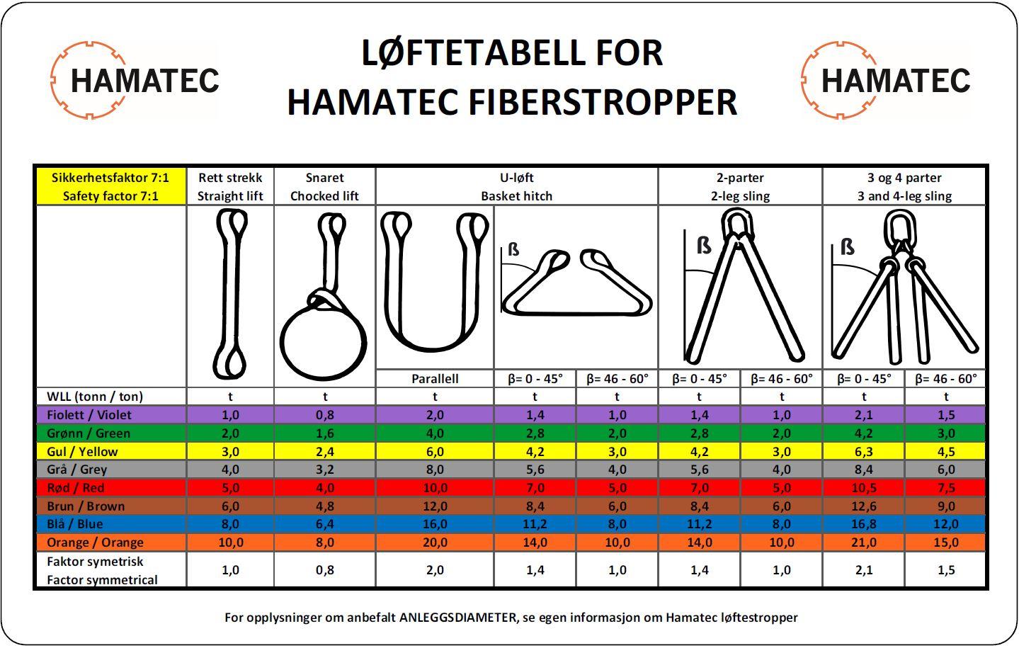 Loftetabell_fiber_v2